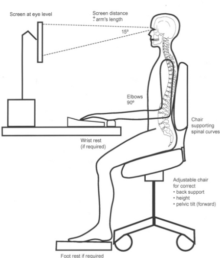 Optimal office chair positioning to avoid back pain and neck pain